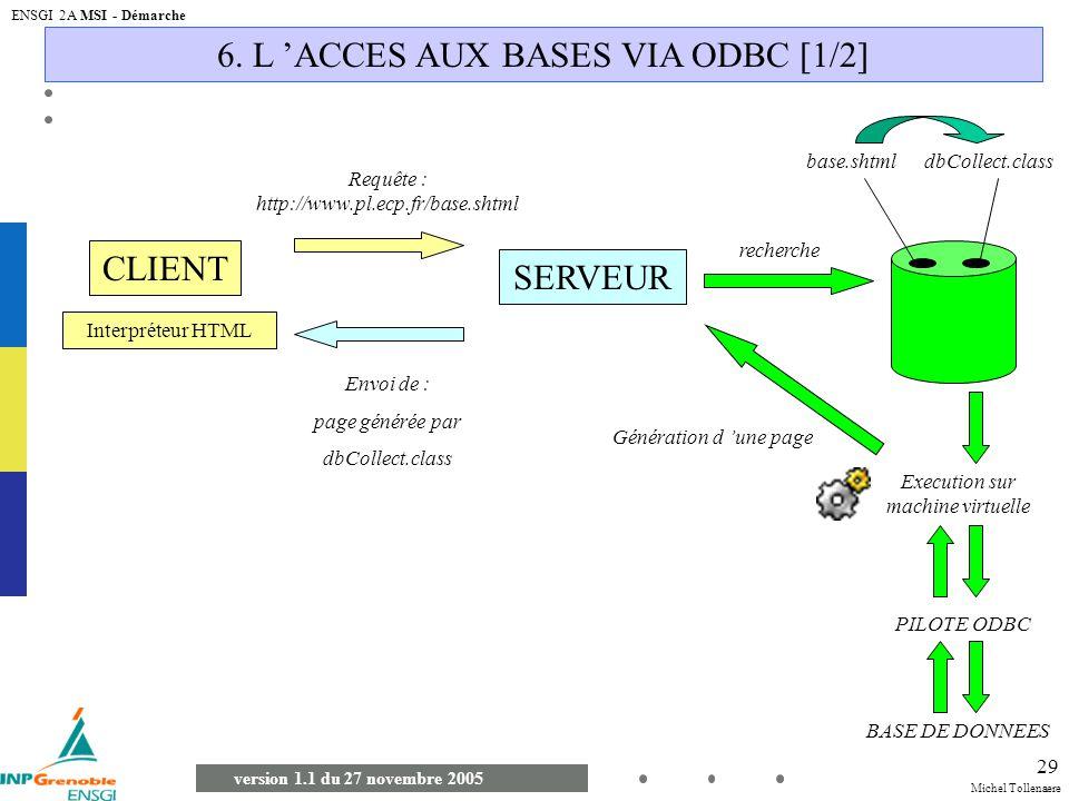 6. L 'ACCES AUX BASES VIA ODBC [1/2]